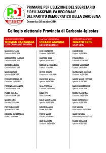 PD_Sar_Congresso2014_Carbonia-Iglesias
