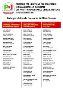 PD_Sar_Congresso2014_Olbia-Tempio