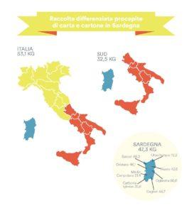In Sardegna continua il trend di crescita della raccolta differenziata di carta e cartone: + 5,4%.
