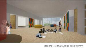 Nel mese di giugno al via i lavori per il nuovo polo scolastico dell'Unione dei Comuni Parte Montis, nell'ambito del progetto Iscol@.