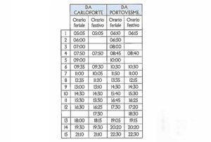 L'8 aprile verrà ripristinato il quadro degli orari invernali sulla linea Carloforte-Portovesme.