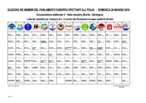 Nel comune di Carbonia, in 7 sezioni su 32, il Movimento 5 Stelle è in testa con il 30,92%, davanti al PD con il 26,27% e alla Lega con il 25,15%.