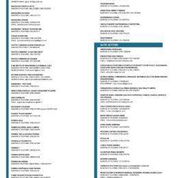 L'elenco delle attività commerciali di Carbonia che offrono servizi di consegna a domicilio
