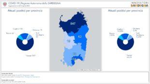 Nel Sud Sardegna i positivi al Covid-19 sono 63, il 7,64% del dato regionale