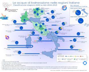 """Ispra: per il 2020, la Sardegna ha il 99,7% di coste classificate come """"eccellenti"""", la classe più elevata"""