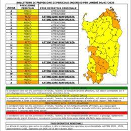 Allerta incendi codice arancione anche domani, lunedì 6 luglio, nel Sulcis Iglesiente